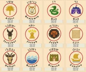 12 tribes of Israel symbols